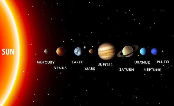 earth, planets, sun, outer space, school, science & tech
