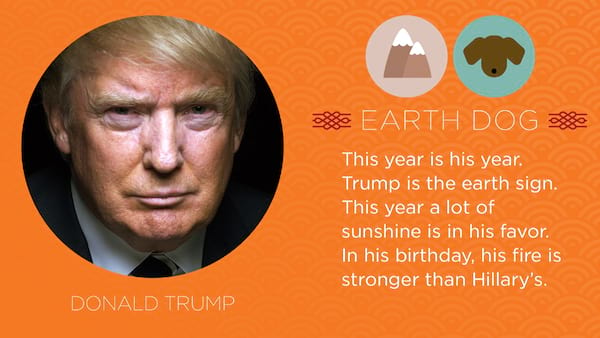 Here's What The Chinese Zodiac Says About Presidential