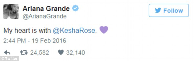 Who Else Did Kesha Text About Dr. Luke Other Than Lady Gaga?