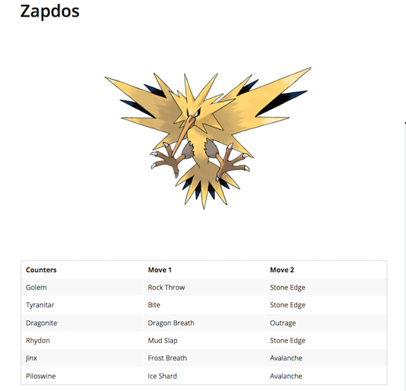 How to beat Legendary Pokemon Zapdos 2017
