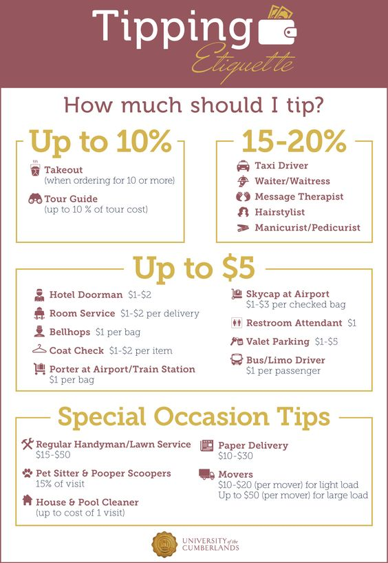 tipping etiquette infographic