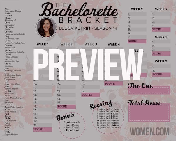 graphic regarding Printable Bachelor Bracket identified as Dominate Beccas Bachelors with Our Printable Bachelorette