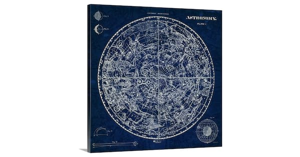 zodiac gifts for astrology lovers, 2018, 2019