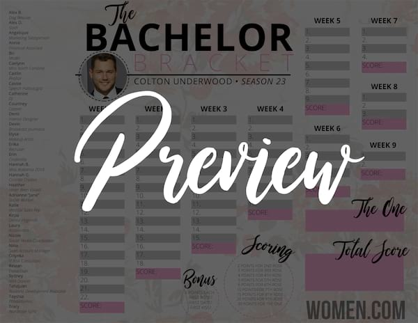 image relating to Printable Bachelor Bracket named Bet Who Colton Chooses with Our Printable Bachelor Bracket